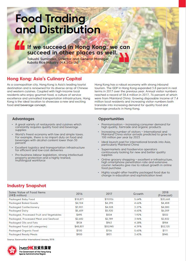 2018.09-food-trading-en.PNG